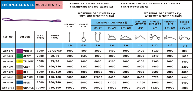 webbing slings specifications