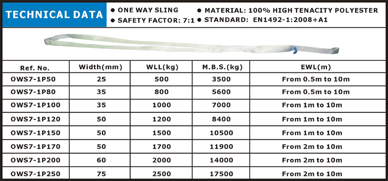 one way slings specifications